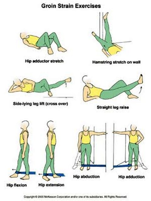 rehabilitationofGroinPull