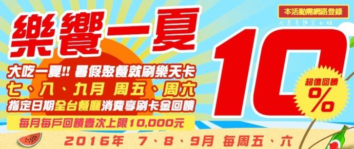 21 日本旅遊好幫手-樂天信用卡,這張辦下去才發現之前血拼虧很大!
