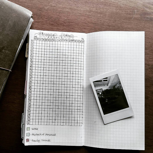 bujo for productivity ideas