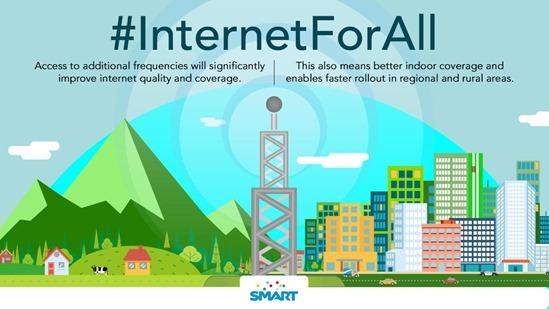 InternetForAll