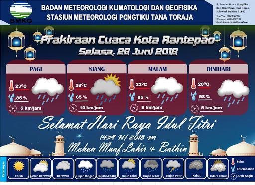 BMKG : Anda Perlu Memakai Baju Tebal, Karena Sepanjang Hari Ini Berpotensi Hujan