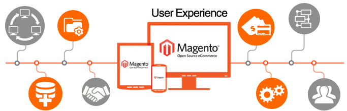 Magento User Experience