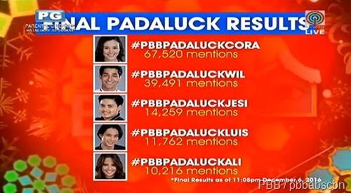 Padaluck Results