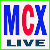 MCX Commodity Market LiveWatch