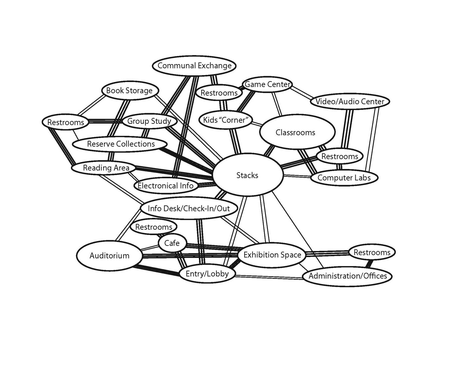 Roman D S Theoretical Design Program Matrix And Bubble