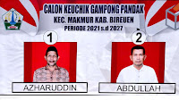 Abdullah Terpilih sebagai Keuchik Pandak  Periode 2021 - 2027