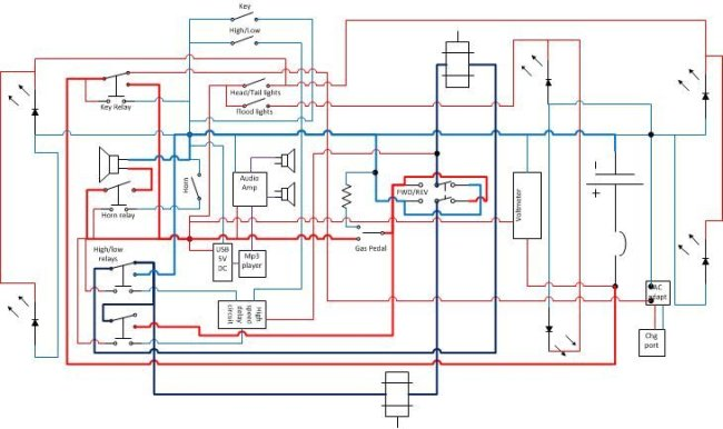 peg perego wiring diagram peg image wiring diagram wiring diagram for john deere gator 4x2 the wiring diagram on peg perego wiring diagram
