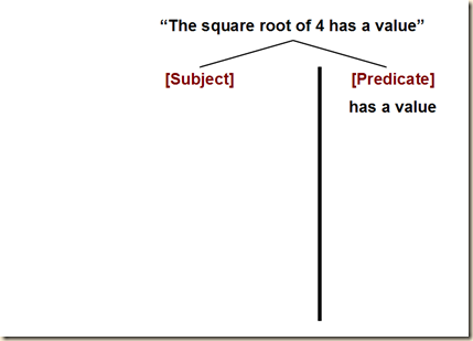 concept object diagram square 4.2.r