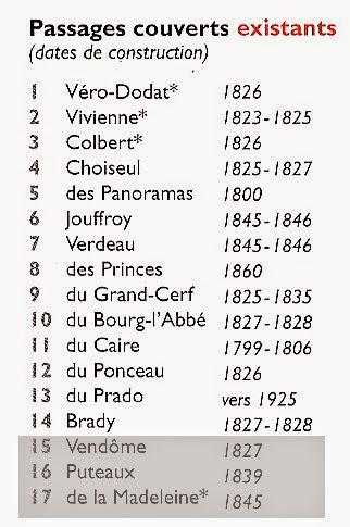 Sortie des Passages Parisiens - 5 juin 2013  - Page 3 Passages2