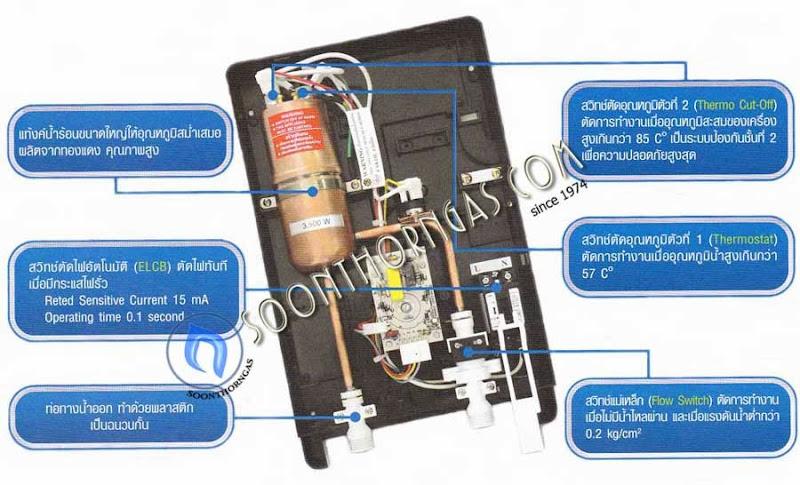 เครื่องทำน้ำอุ่นไฟฟ้า RINNAI รุ่น RE-350ES