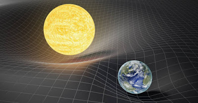 Representation of Sun-Earth Gravity