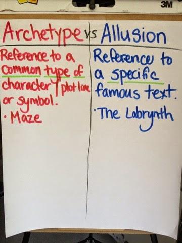 Peacelovenguagearts Archetypes Vs Allusions