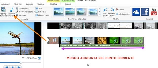 musica-timeline