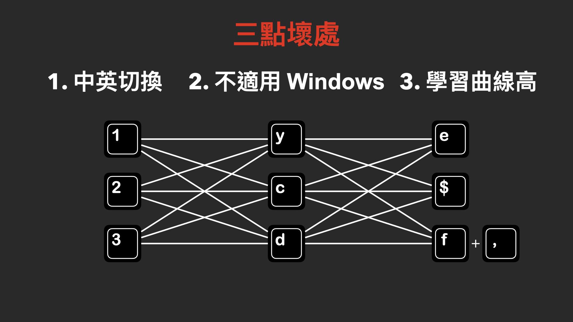 004.cmd-group