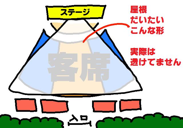 所沢航空記念公演野外ステージ屋根