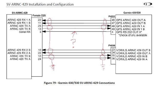Garmin 430 Wiring Diagram Index listing of wiring diagrams