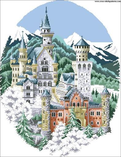 Castle chart