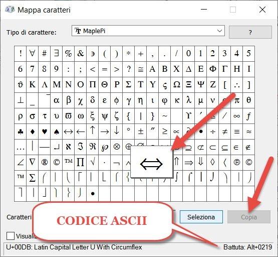 mappa-caratteri
