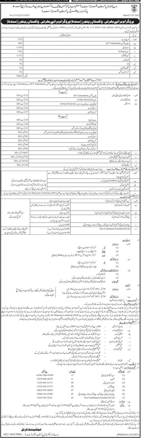 Rangers Jobs 2021 For Sub Inspector, Sipahi and Others