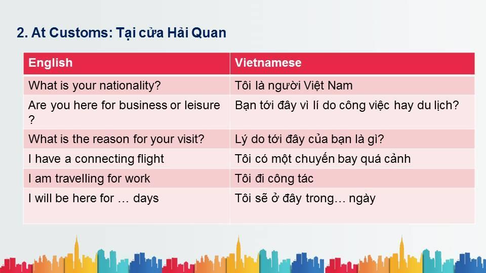 Những mẫu câu tiếng Anh cần biết khi đến cửa Hải Quan