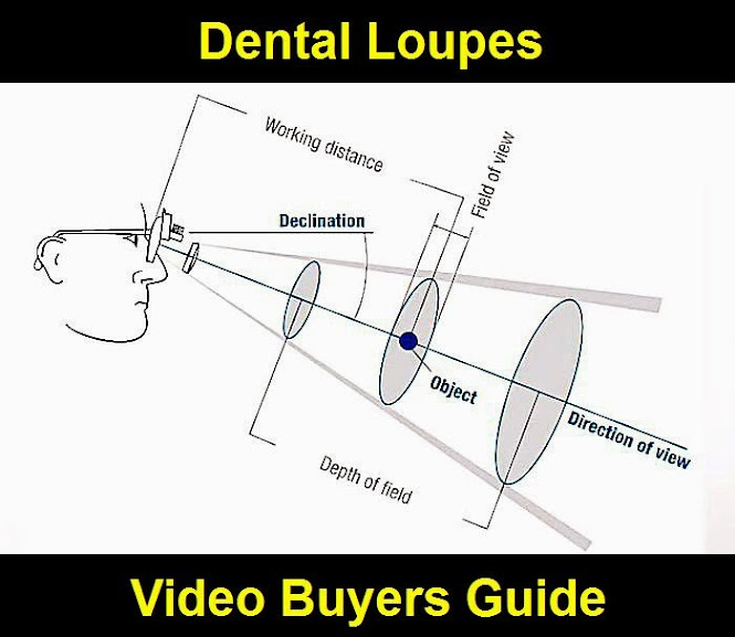 Dental-Loupes