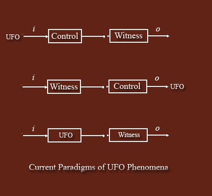 UFO PHENOMENA PARADIGMS 1