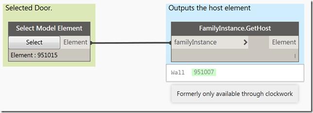 FamilyInstance.GetHost
