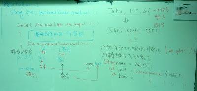 輸入文字的切割,轉換及格式化輸出