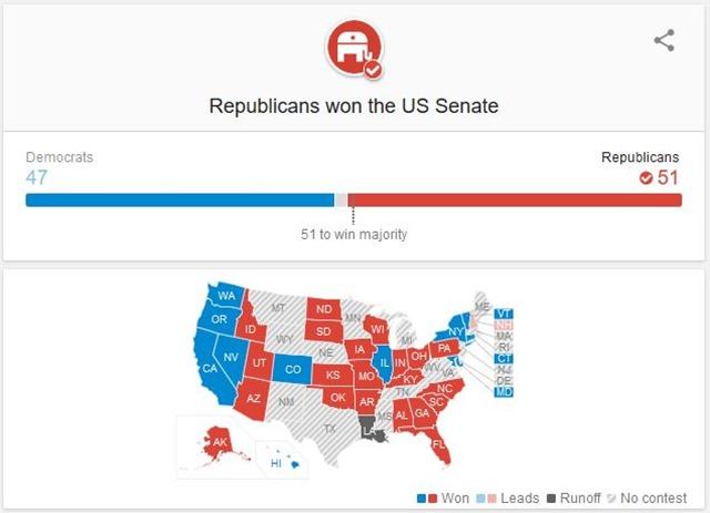 partai republik menguasai senat as