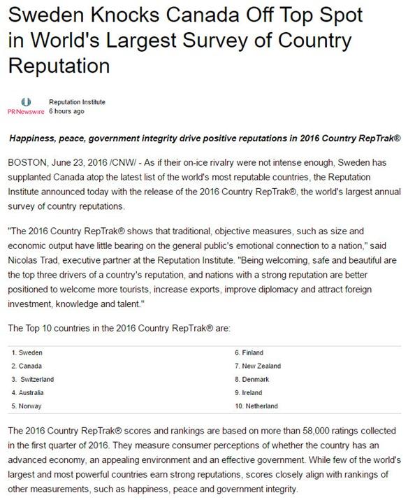 Sweden reptrack ranking