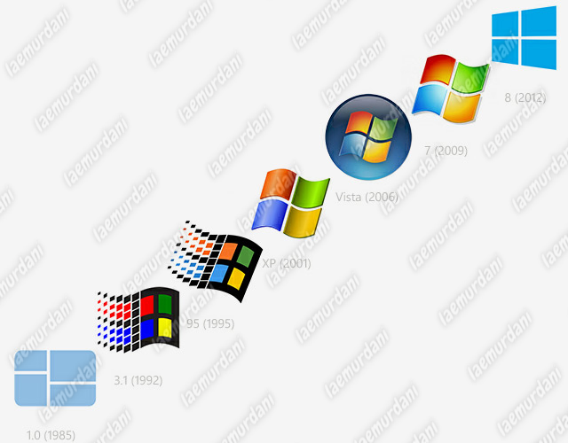 Sistem Operasi Komputer WINDOWS