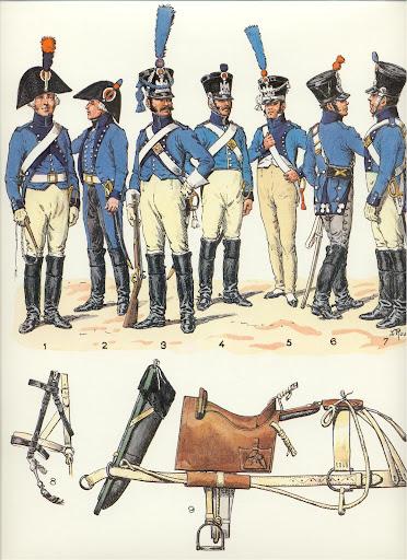 Soldat du train d'artillerie 1808 Tav66-artoboz1800-15