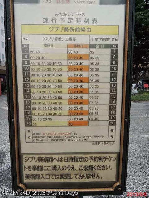 【2013東京親子自助】Day5 三鷹之森 吉卜力美術館 @ 傻喵咪的家 :: 痞客邦