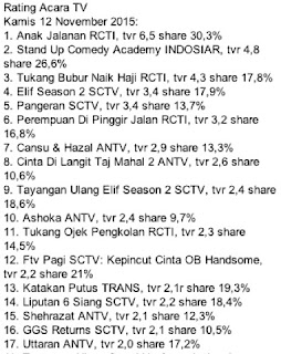 rating terbaru sinetron ggs returns