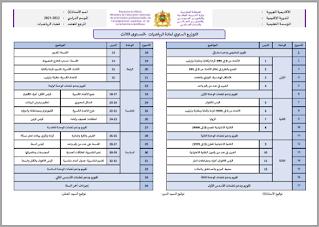 توزيع سنوي لمرجع: فضاء الرياضيات المستوى الثالث 2021/2022
