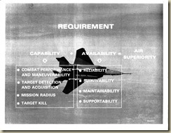 F-15 Design Approach_01