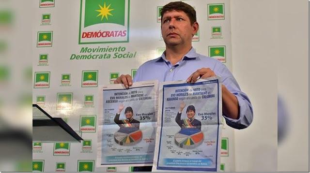 Ante presiones, Gobierno admite que publicó encuesta a favor de Evo