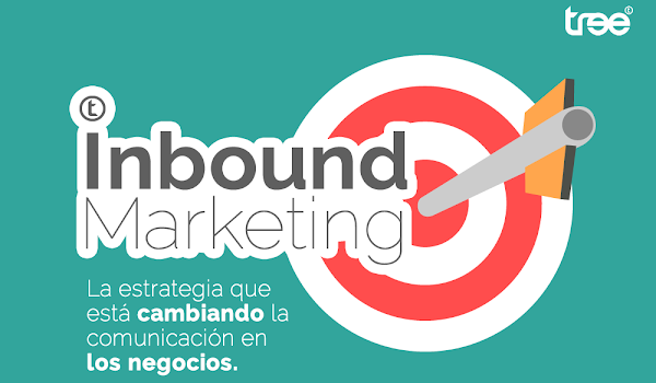 Inbound Marketing vs Marketing Tradicional (infografía)