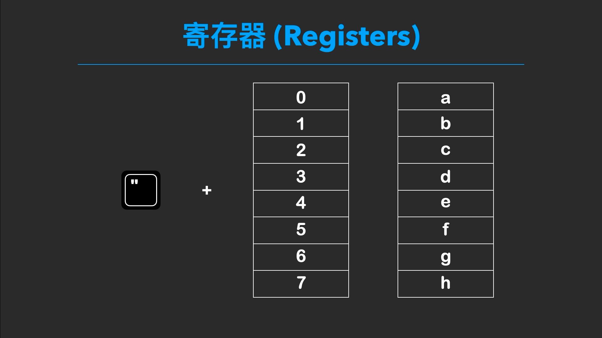 003-1.clipboard-register