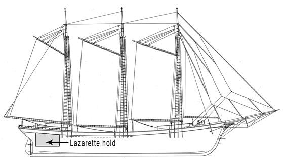 lazarette-hold