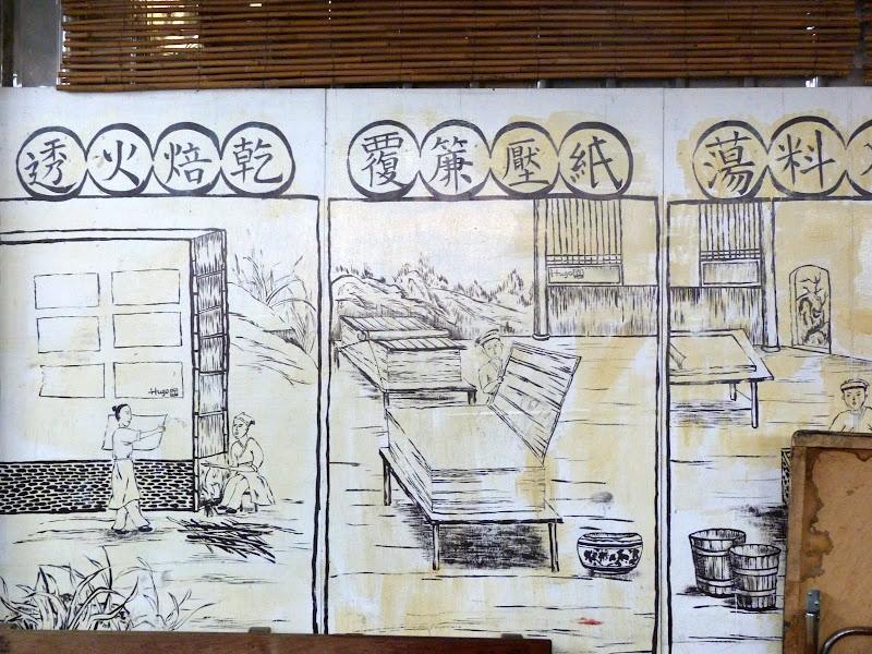 PULI, KUANHSING Paper Factory J 5 - P1150701.JPG
