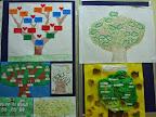 Drzewa niezwykłe bo genealogiczne