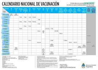 Calendario de vacunación Chacabuco