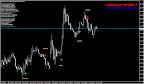 2011-08-01_1852_001. EUR-USD M15