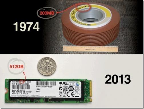 perkembangan storage memory dari waktu ke waktu