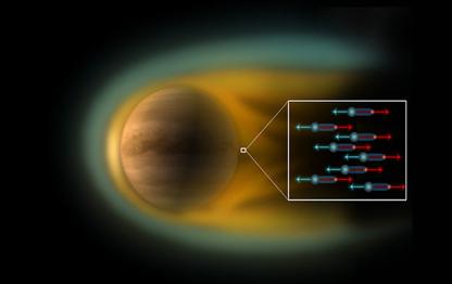 campo elétrico em Vênus
