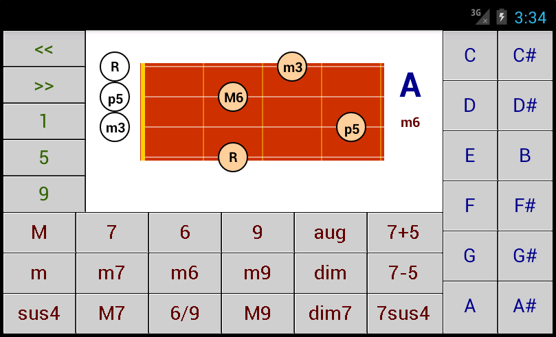 Chord Patterns On The Ukelele Dg Android Applications