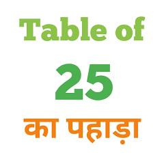 25 Ka Pahada ( 25 का पहाड़ा ) 25 ka pahada in hindi