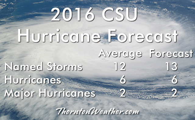 Colorado State University 2016 Atlantic Hurricane Season Forecast. (ThorntonWeather.com)
