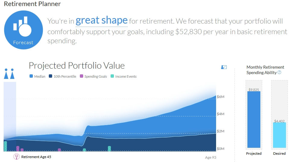 personal capital review track your finances for free retire by 40